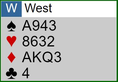 Viele Wege führen zum Schlemm - Verteilung West