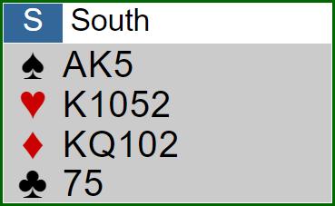 Groß-Schlemm Verteilung Süd