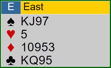 Verteilung Ost