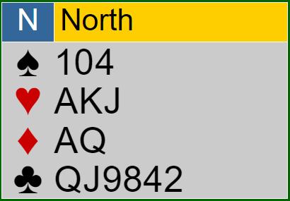 Verteilung Nord