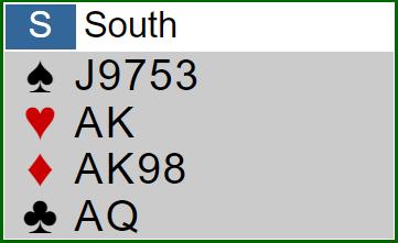 Die Suche nach dem 9. Stich - Verteilung Süd