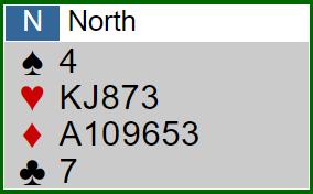 Verteilung Nord - Zweifärber