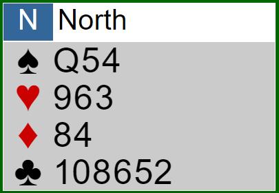 Verteilung Nord - Dummy