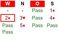 Hier grübeln auch erfahrene Spieler - Reizung bis 5 Karo