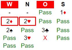 Hier grübeln auch erfahrene Spieler - Reizung 3 Coeur im Kontra