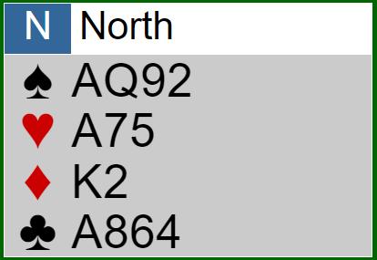 Verteilung Nord - 1SA-Eröffner