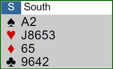 Verteilung Süd