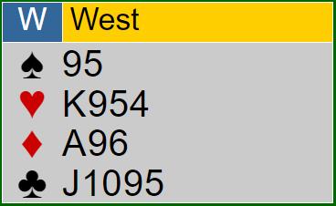Verteilung West - Das Tempo entscheidet beim Gegenspiel