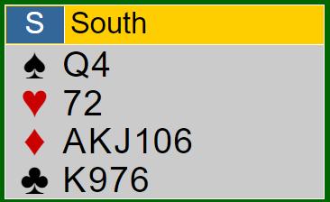 Verteilung Süd - Teiler