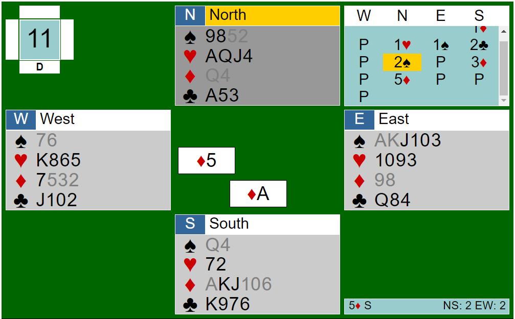 Verteilung nach Runde 4