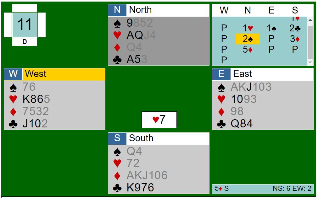 Verteilung nach Runde 8